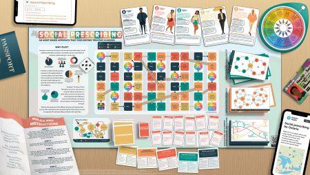 The Game of Social Prescribing